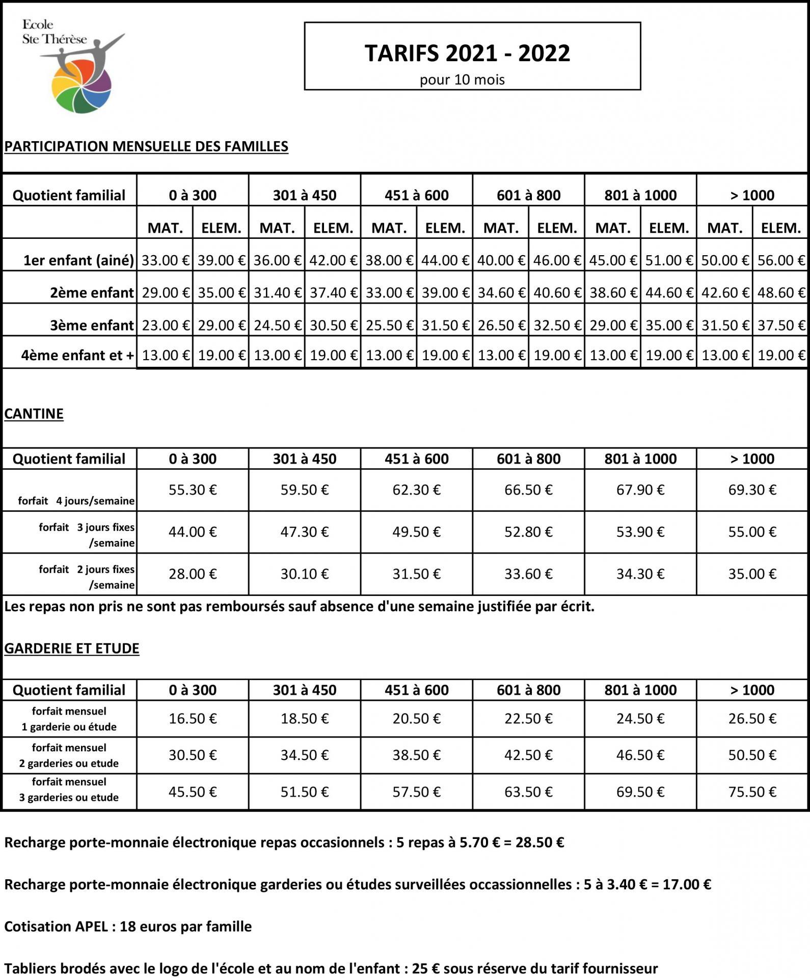 2021 2022 5 tarifs familles