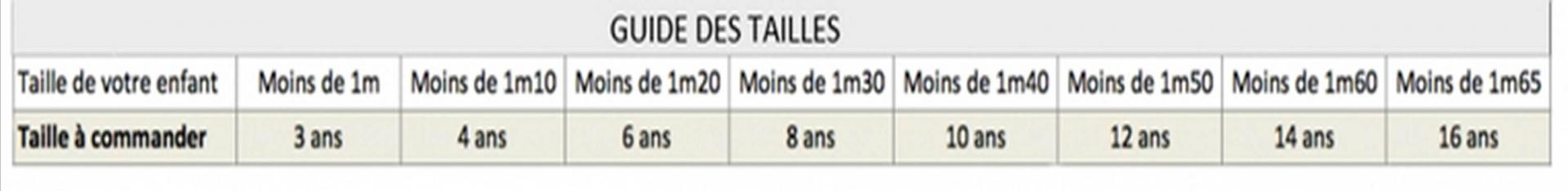 Guide taille tablier